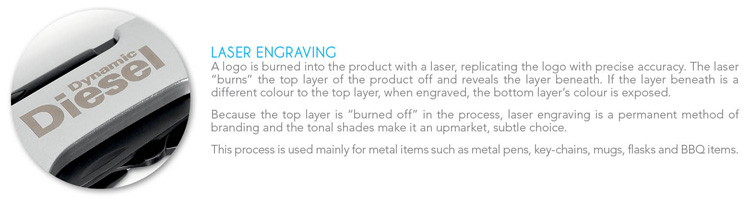 Laser Engraving Image